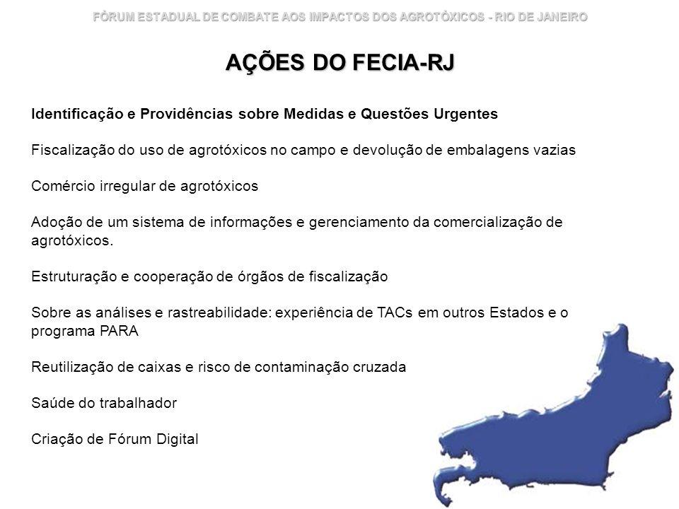 Instituto Nacional de Controle de Qualidade em Saúde 32 FÓRUM ESTADUAL DE COMBATE AOS IMPACTOS DOS AGROTÓXICOS - RIO DE JANEIRO AÇÕES DO FECIA-RJ Iden