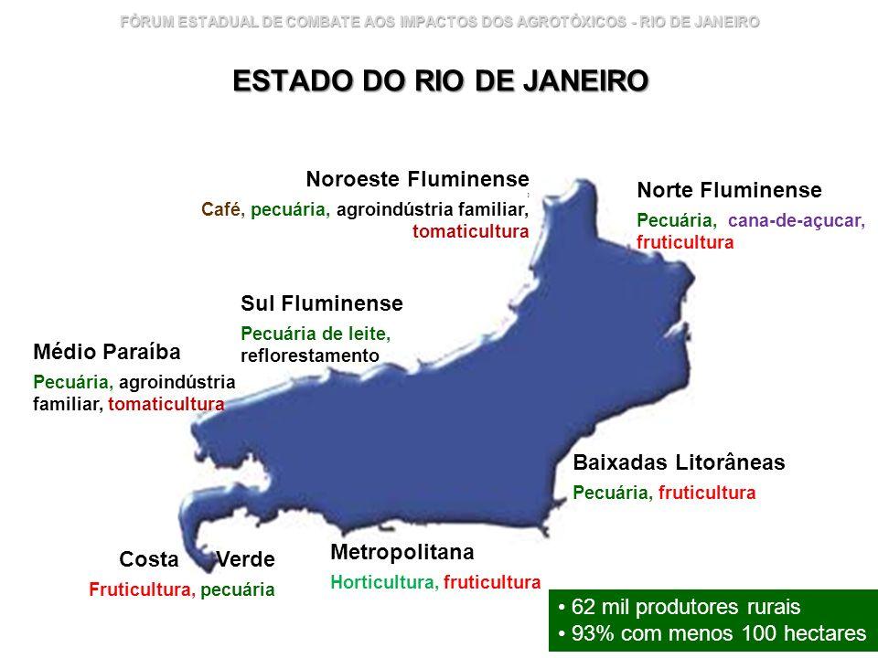 Instituto Nacional de Controle de Qualidade em Saúde 4 FÓRUM ESTADUAL DE COMBATE AOS IMPACTOS DOS AGROTÓXICOS - RIO DE JANEIRO ESTADO DO RIO DE JANEIR