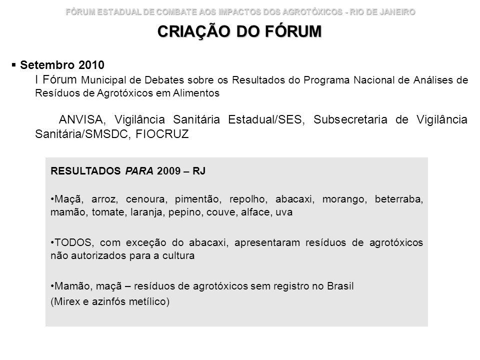 Instituto Nacional de Controle de Qualidade em Saúde 5 FÓRUM ESTADUAL DE COMBATE AOS IMPACTOS DOS AGROTÓXICOS - RIO DE JANEIRO CRIAÇÃO DO FÓRUM Setemb