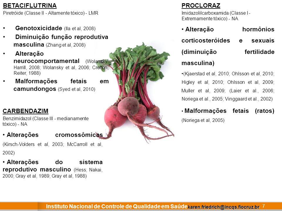Instituto Nacional de Controle de Qualidade em Saúde 7 PROCLORAZ Imidazolilcarboxamida (Classe I - Extremamente tóxico) - NA Alteração hormônios corti