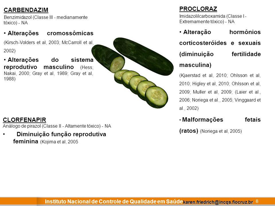 Instituto Nacional de Controle de Qualidade em Saúde 8 karen.friedrich@incqs.fiocruz.br PROCLORAZ Imidazolilcarboxamida (Classe I - Extremamente tóxic