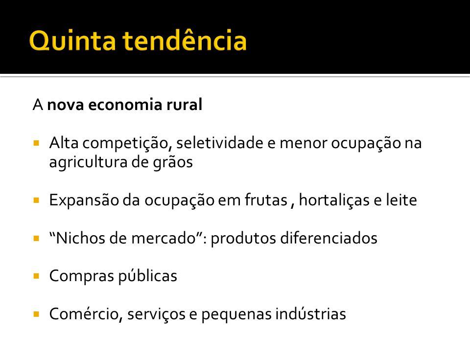 A nova economia rural Alta competição, seletividade e menor ocupação na agricultura de grãos Expansão da ocupação em frutas, hortaliças e leite Nichos