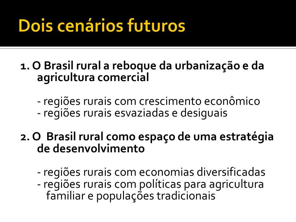 1. O Brasil rural a reboque da urbanização e da agricultura comercial - regiões rurais com crescimento econômico - regiões rurais esvaziadas e desigua