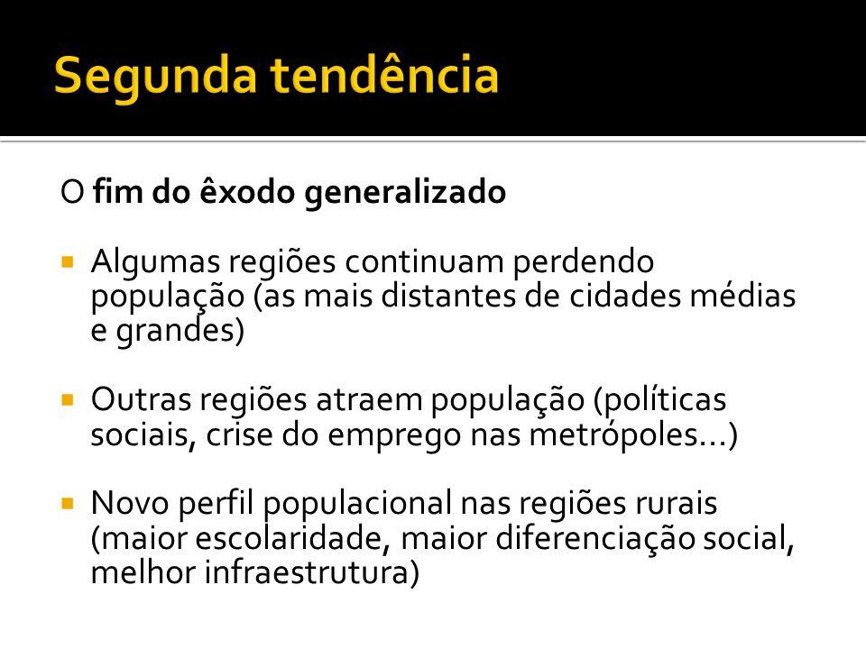 O fim do êxodo generalizado Algumas regiões continuam perdendo população (as mais distantes de cidades médias e grandes) Outras regiões atraem populaç