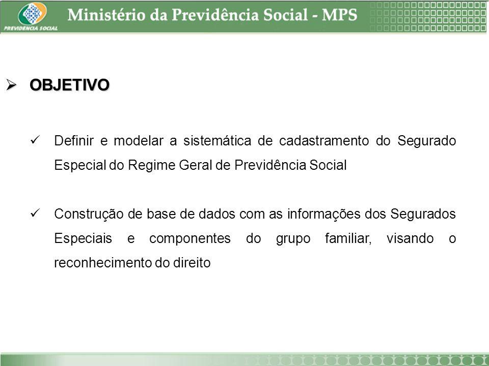 OBJETIVO OBJETIVO Definir e modelar a sistemática de cadastramento do Segurado Especial do Regime Geral de Previdência Social Construção de base de da