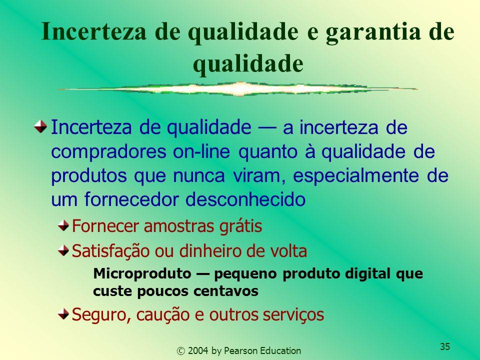 46 © 2004 by Pearson Education Quadro 2.8 Tipos de apreçamento dinâmico