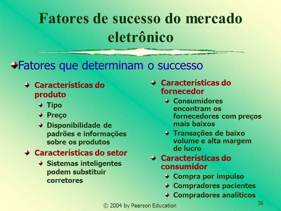 47 © 2004 by Pearson Education Quadro 2.9 Leilão inglês, preço crescente
