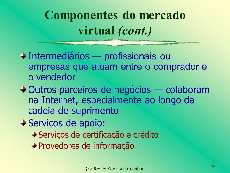 10 © 2004 by Pearson Education Intermediários profissionais ou empresas que atuam entre o comprador e o vendedor Outros parceiros de negócios colabora