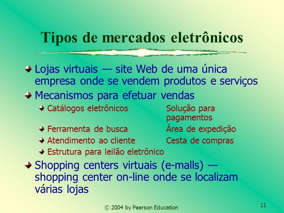 11 © 2004 by Pearson Education Tipos de mercados eletrônicos Lojas virtuais site Web de uma única empresa onde se vendem produtos e serviços Mecanismo