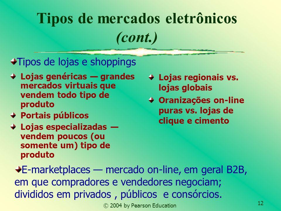12 © 2004 by Pearson Education Tipos de mercados eletrônicos (cont.) Lojas genéricas grandes mercados virtuais que vendem todo tipo de produto Portais