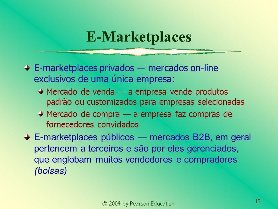 13 © 2004 by Pearson Education E-Marketplaces E-marketplaces privados mercados on-line exclusivos de uma única empresa: Mercado de venda a empresa ven