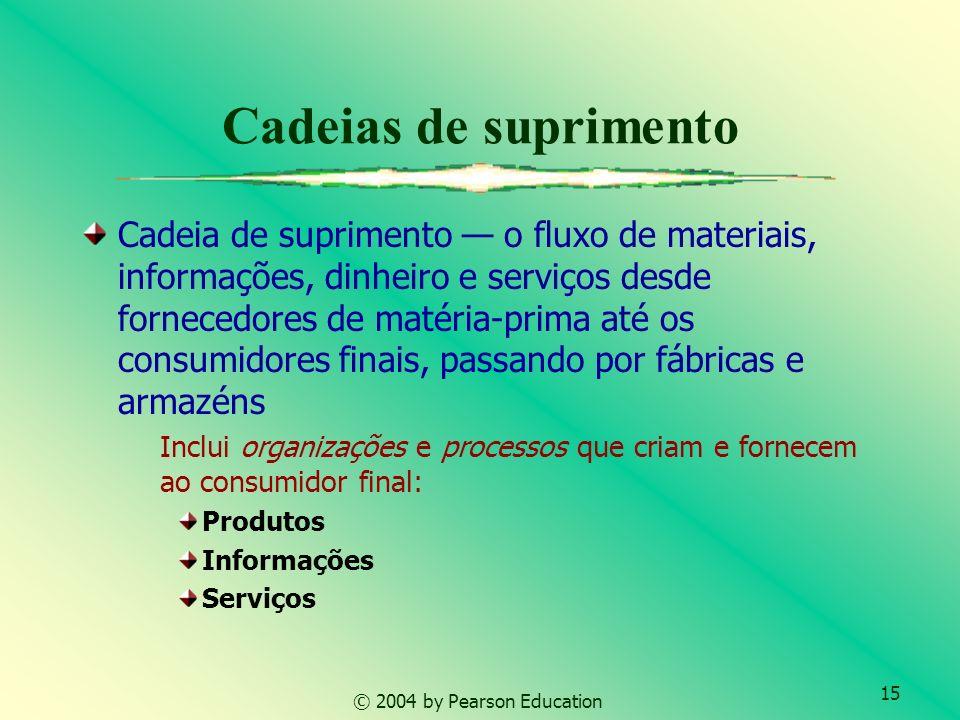 15 © 2004 by Pearson Education Cadeias de suprimento Cadeia de suprimento o fluxo de materiais, informações, dinheiro e serviços desde fornecedores de