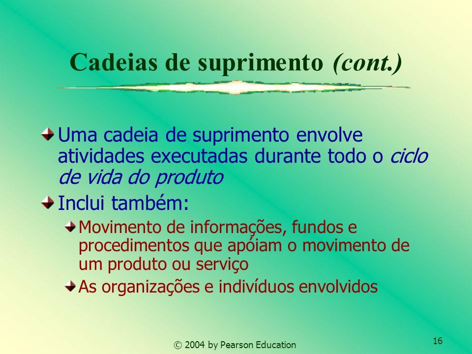 16 © 2004 by Pearson Education Cadeias de suprimento (cont.) Uma cadeia de suprimento envolve atividades executadas durante todo o ciclo de vida do pr