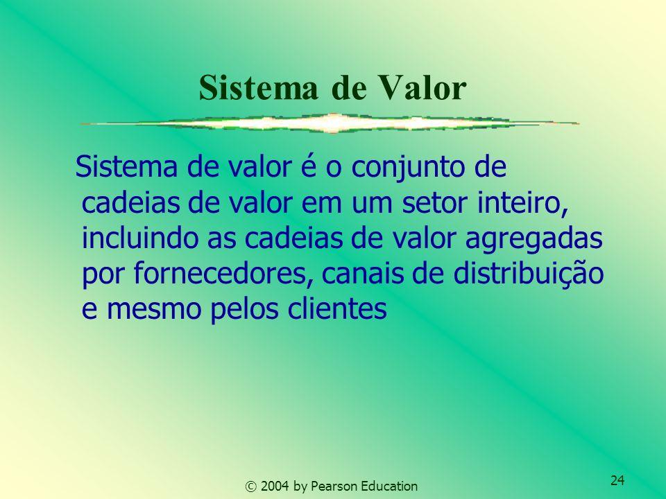 24 Sistema de Valor Sistema de valor é o conjunto de cadeias de valor em um setor inteiro, incluindo as cadeias de valor agregadas por fornecedores, c