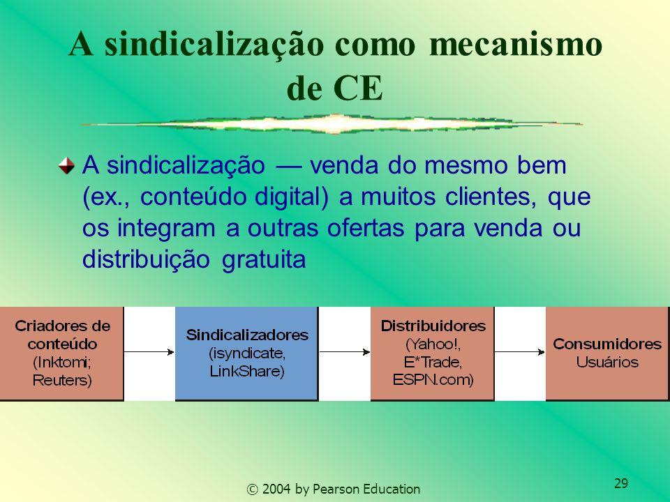 29 © 2004 by Pearson Education A sindicalização como mecanismo de CE A sindicalização venda do mesmo bem (ex., conteúdo digital) a muitos clientes, qu