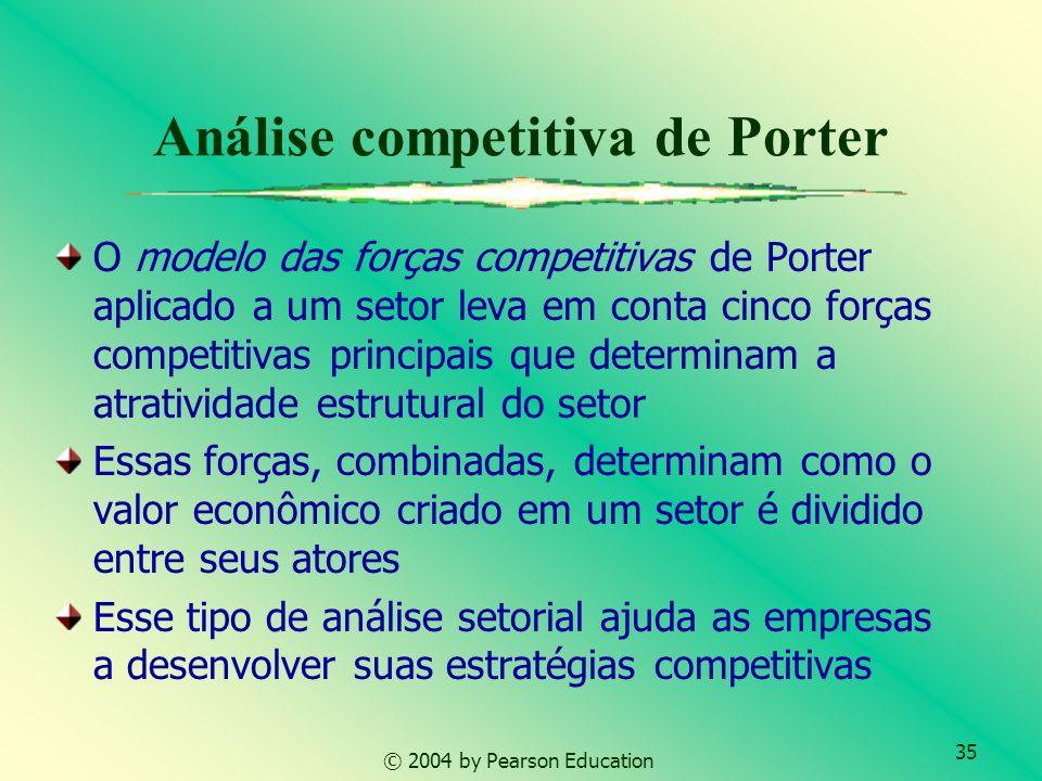 35 © 2004 by Pearson Education Análise competitiva de Porter O modelo das forças competitivas de Porter aplicado a um setor leva em conta cinco forças
