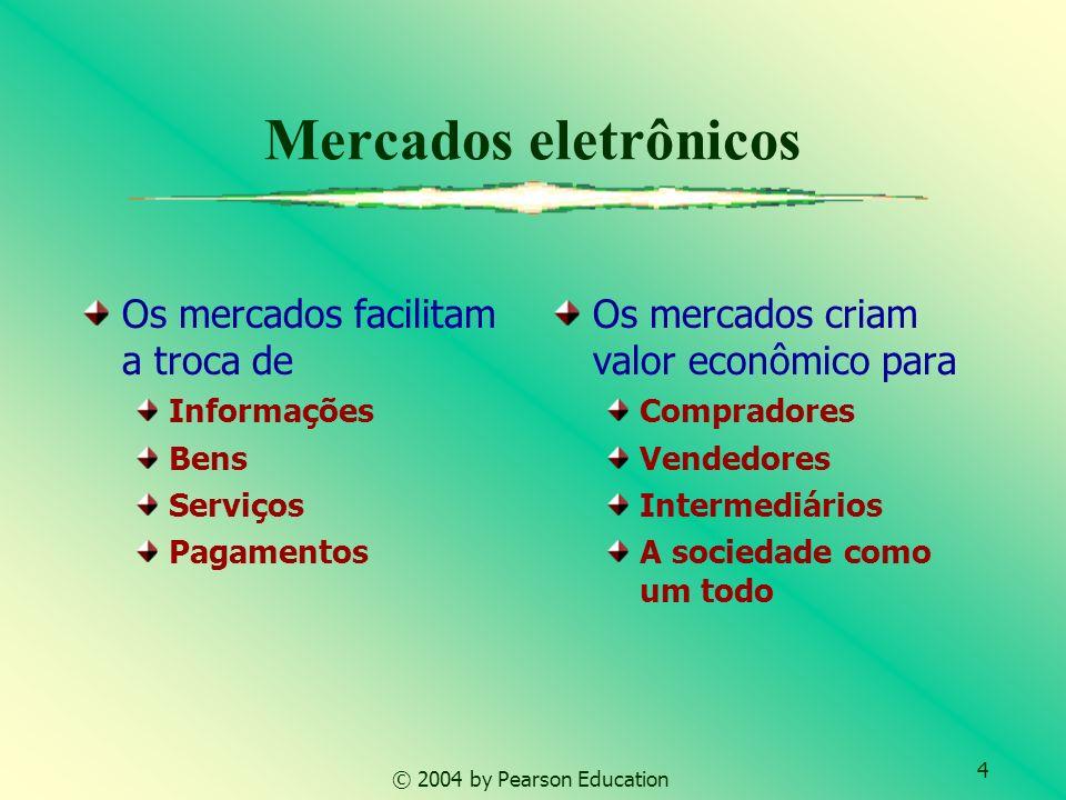 4 © 2004 by Pearson Education Mercados eletrônicos Os mercados facilitam a troca de Informações Bens Serviços Pagamentos Os mercados criam valor econô