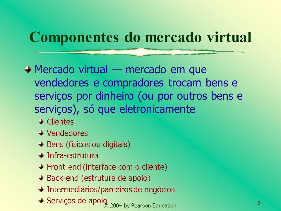 6 © 2004 by Pearson Education Componentes do mercado virtual Mercado virtual mercado em que vendedores e compradores trocam bens e serviços por dinhei