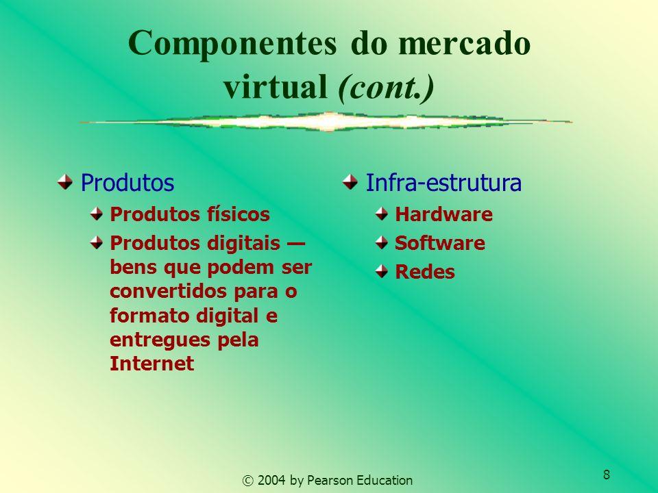 8 © 2004 by Pearson Education Produtos Produtos físicos Produtos digitais bens que podem ser convertidos para o formato digital e entregues pela Inter