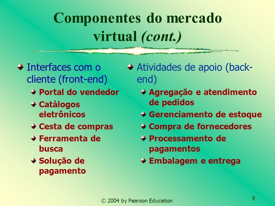 9 © 2004 by Pearson Education Interfaces com o cliente (front-end) Portal do vendedor Catálogos eletrônicos Cesta de compras Ferramenta de busca Soluç