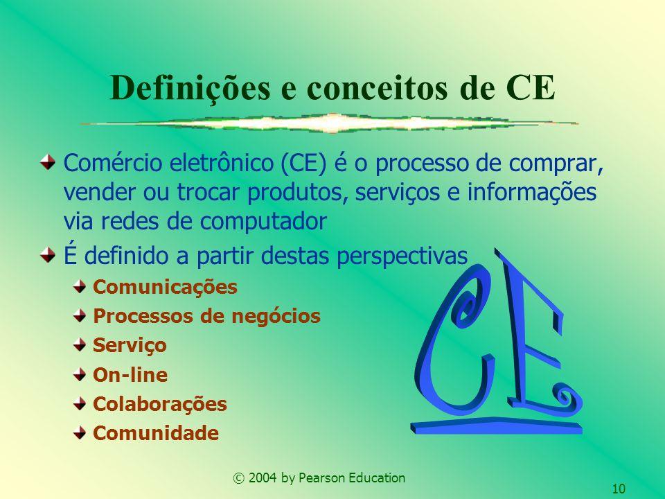 © 2004 by Pearson Education 10 Definições e conceitos de CE Comércio eletrônico (CE) é o processo de comprar, vender ou trocar produtos, serviços e in