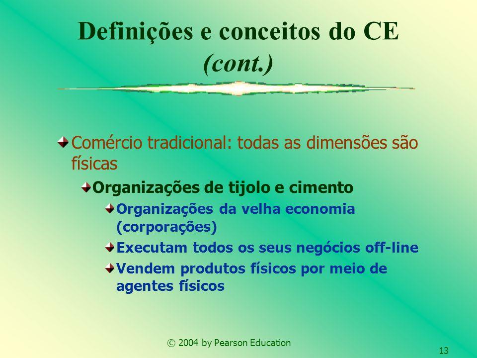 © 2004 by Pearson Education 13 Definições e conceitos do CE (cont.) Comércio tradicional: todas as dimensões são físicas Organizações de tijolo e cime