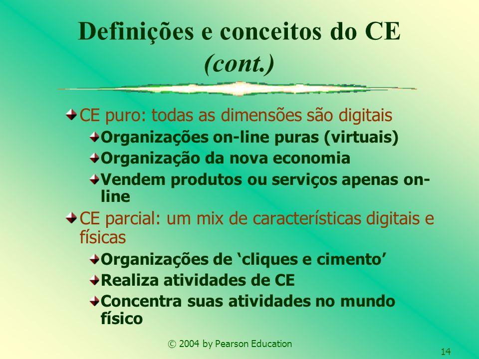 © 2004 by Pearson Education 14 CE puro: todas as dimensões são digitais Organizações on-line puras (virtuais) Organização da nova economia Vendem prod
