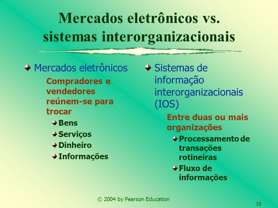 © 2004 by Pearson Education 16 Mercados eletrônicos vs. sistemas interorganizacionais Mercados eletrônicos Compradores e vendedores reúnem-se para tro