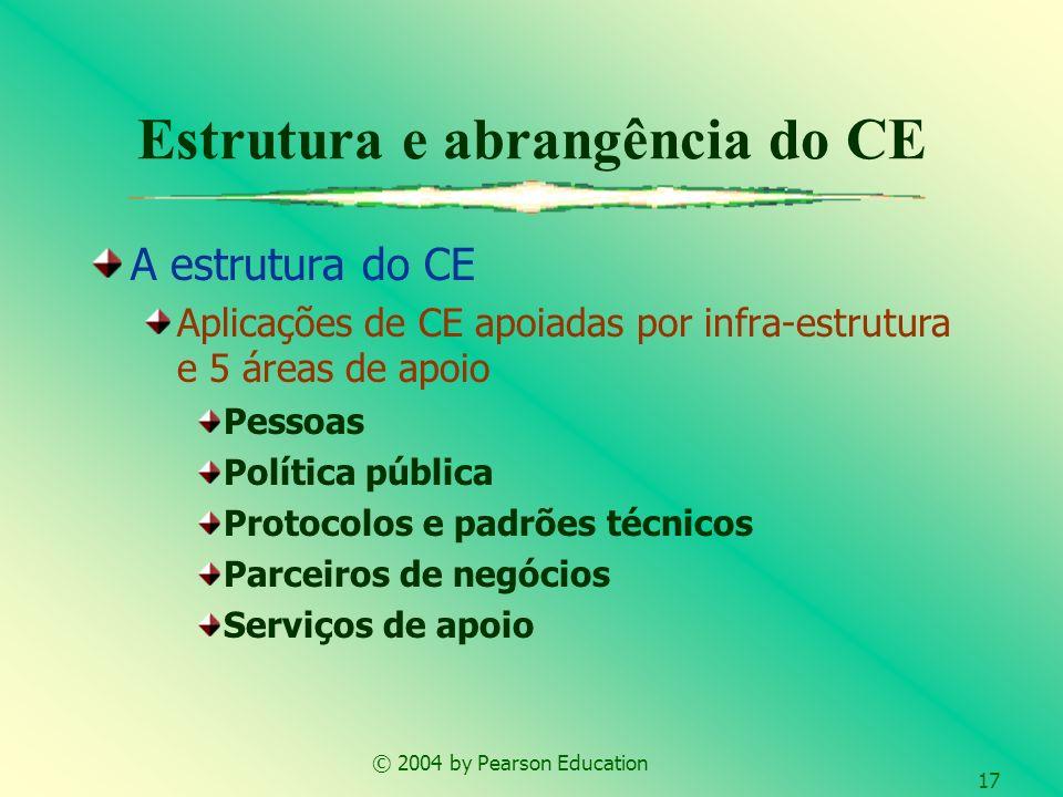 © 2004 by Pearson Education 17 Estrutura e abrangência do CE A estrutura do CE Aplicações de CE apoiadas por infra-estrutura e 5 áreas de apoio Pessoa