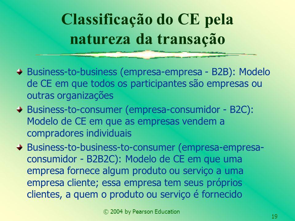 © 2004 by Pearson Education 19 Classificação do CE pela natureza da transação Business-to-business (empresa-empresa - B2B): Modelo de CE em que todos