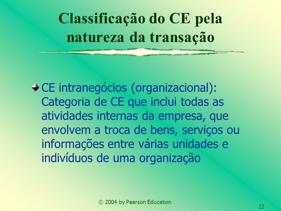 © 2004 by Pearson Education 22 CE intranegócios (organizacional): Categoria de CE que inclui todas as atividades internas da empresa, que envolvem a t
