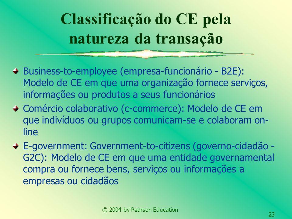 © 2004 by Pearson Education 24 Bolsa (eletrônica): E-market que reúne muitos compradores e vendedores Exchange-to-exchange (bolsa-bolsa - E2E): Modelo de EC em que bolsas eletrônicas conectam-se umas às outras para troca de informações Classificação do CE pela natureza da transação