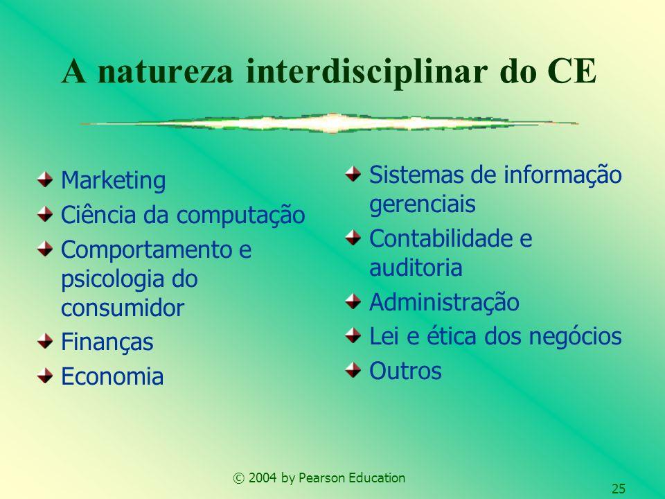 © 2004 by Pearson Education 25 Marketing Ciência da computação Comportamento e psicologia do consumidor Finanças Economia Sistemas de informação geren