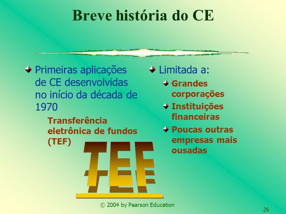 © 2004 by Pearson Education 26 Breve história do CE Primeiras aplicações de CE desenvolvidas no início da década de 1970 Transferência eletrônica de f