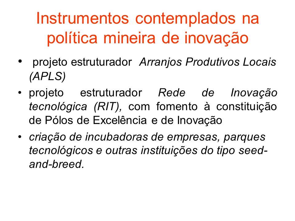 Instrumentos contemplados na política mineira de inovação projeto estruturador Arranjos Produtivos Locais (APLS) projeto estruturador Rede de Inovação