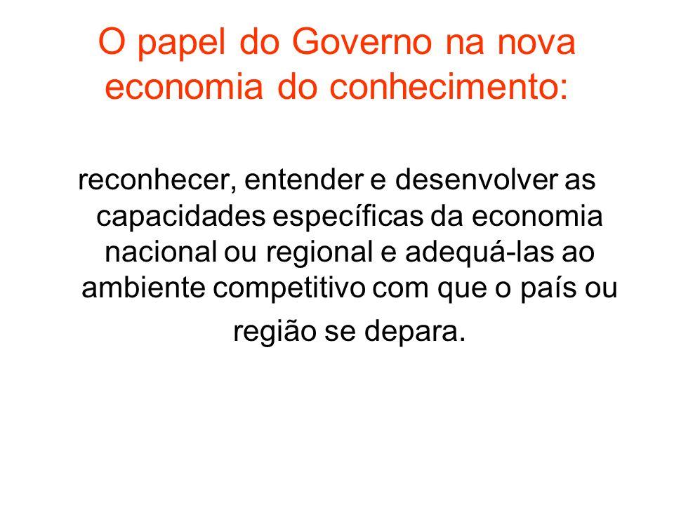 O papel do Governo na nova economia do conhecimento: reconhecer, entender e desenvolver as capacidades específicas da economia nacional ou regional e