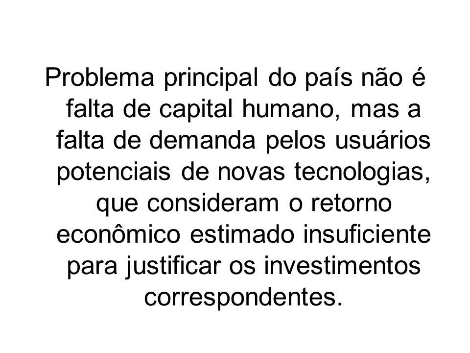 Problema principal do país não é falta de capital humano, mas a falta de demanda pelos usuários potenciais de novas tecnologias, que consideram o reto