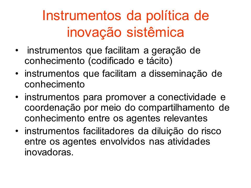 Instrumentos da política de inovação sistêmica instrumentos que facilitam a geração de conhecimento (codificado e tácito) instrumentos que facilitam a