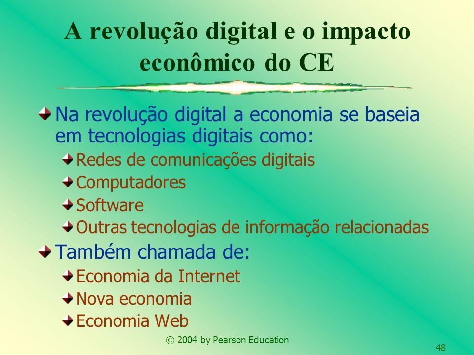 © 2004 by Pearson Education 48 A revolução digital e o impacto econômico do CE Na revolução digital a economia se baseia em tecnologias digitais como: