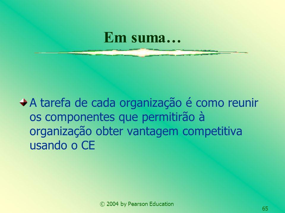 © 2004 by Pearson Education 65 Em suma… A tarefa de cada organização é como reunir os componentes que permitirão à organização obter vantagem competit