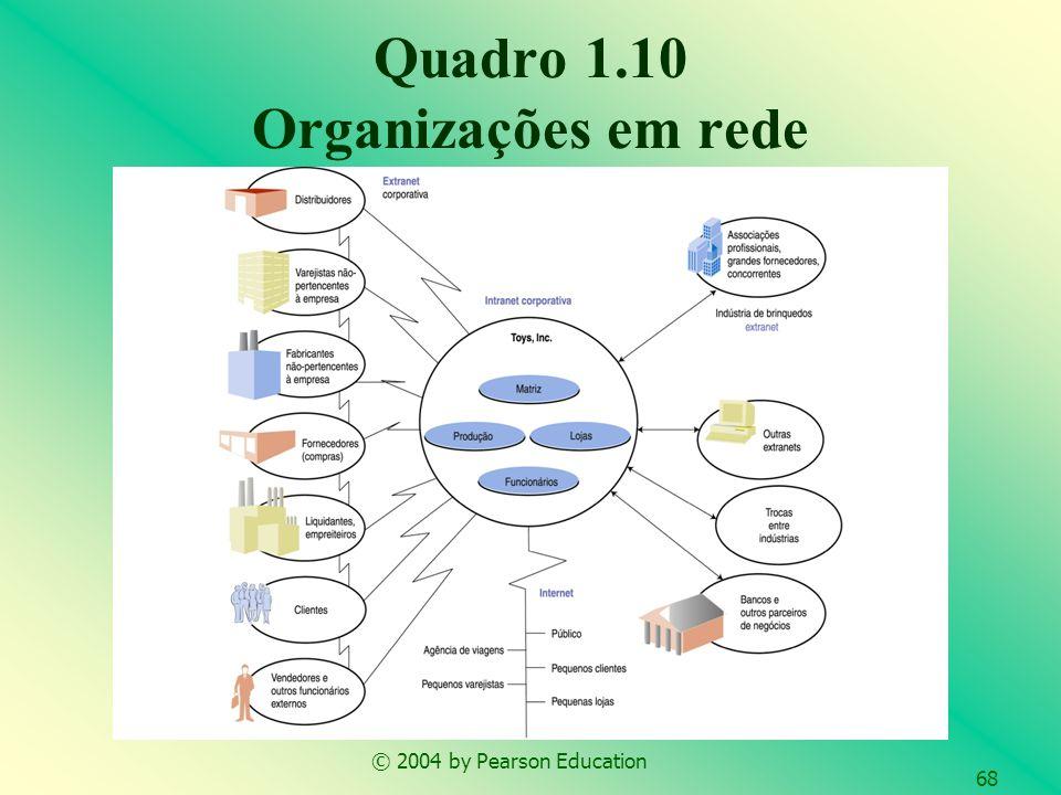 © 2004 by Pearson Education 68 Quadro 1.10 Organizações em rede