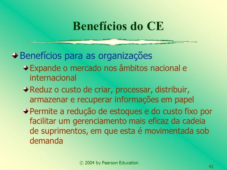 © 2004 by Pearson Education 42 Benefícios do CE Benefícios para as organizações Expande o mercado nos âmbitos nacional e internacional Reduz o custo d