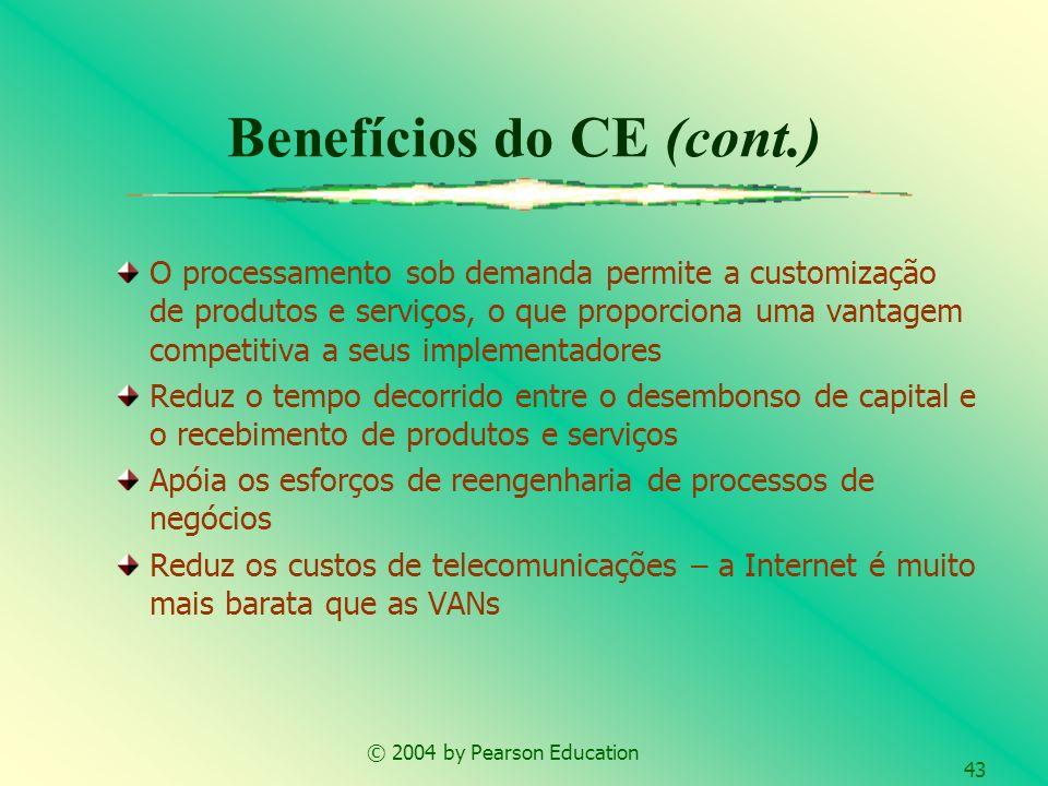 © 2004 by Pearson Education 43 O processamento sob demanda permite a customização de produtos e serviços, o que proporciona uma vantagem competitiva a