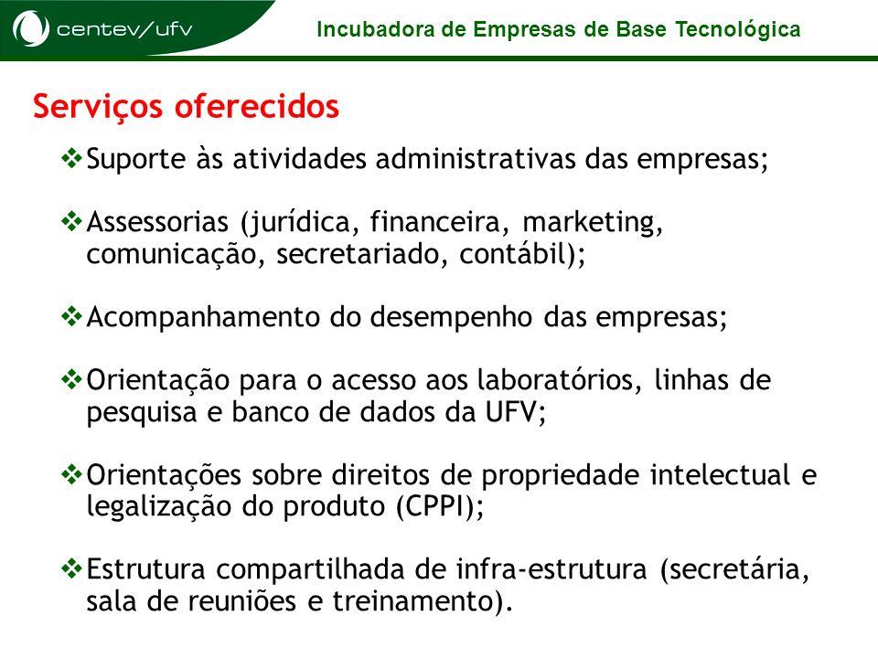 Incubadora de Empresas de Base Tecnológica Serviços oferecidos Suporte às atividades administrativas das empresas; Assessorias (jurídica, financeira,