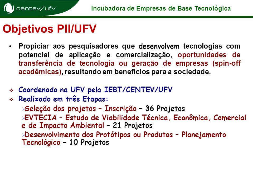 Incubadora de Empresas de Base Tecnológica Propiciar aos pesquisadores que desenvolvem tecnologias com potencial de aplicação e comercialização, oport