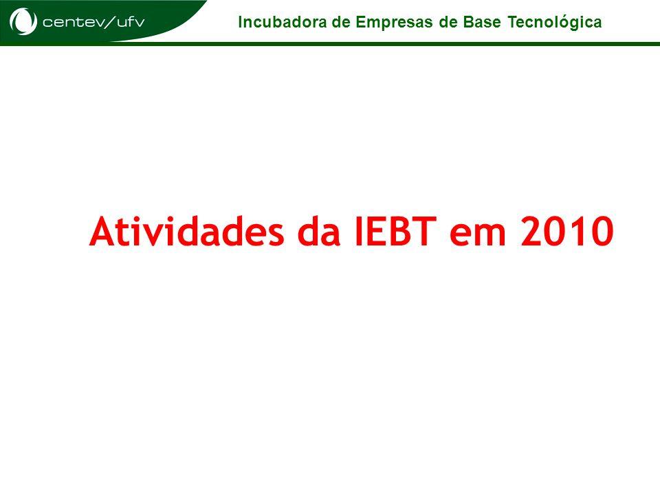 Incubadora de Empresas de Base Tecnológica Atividades da IEBT em 2010