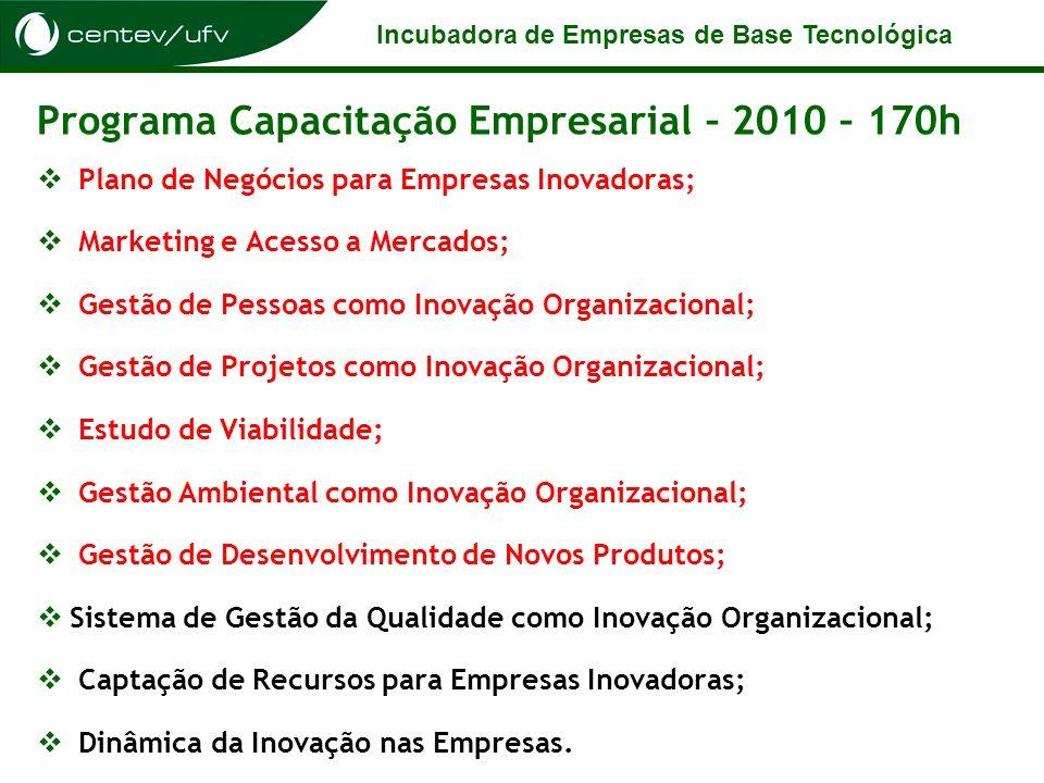Incubadora de Empresas de Base Tecnológica Programa Capacitação Empresarial – 2010 – 170h Plano de Negócios para Empresas Inovadoras; Marketing e Aces