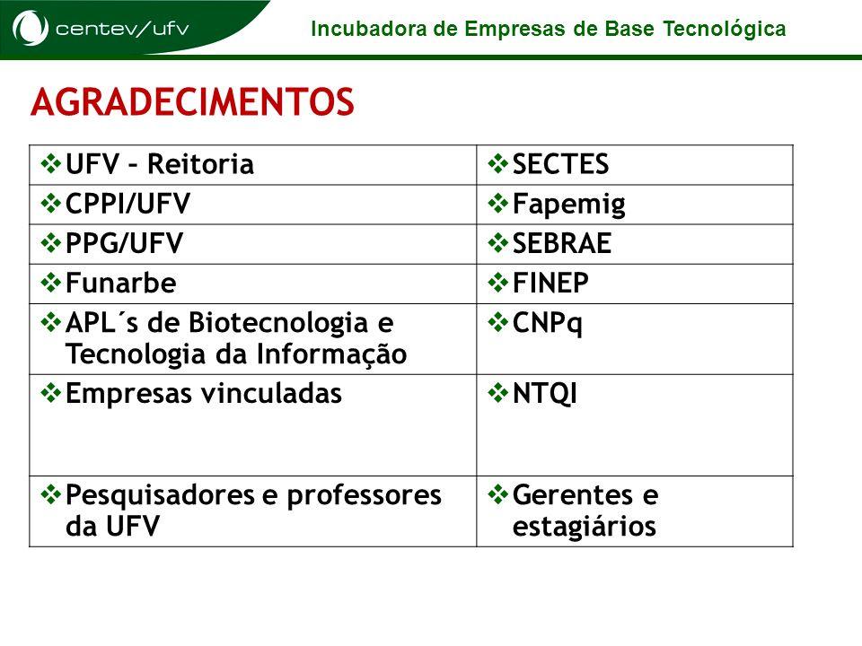 Incubadora de Empresas de Base Tecnológica AGRADECIMENTOS UFV – Reitoria SECTES CPPI/UFV Fapemig PPG/UFV SEBRAE Funarbe FINEP APL´s de Biotecnologia e