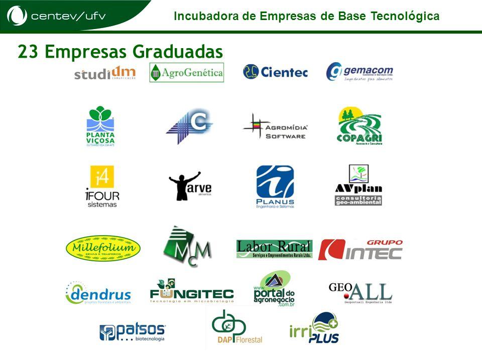 Incubadora de Empresas de Base Tecnológica 23 Empresas Graduadas