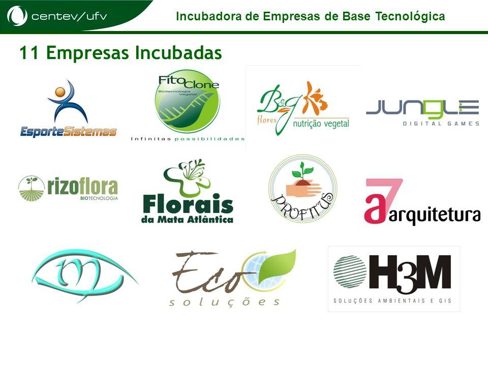 Incubadora de Empresas de Base Tecnológica 11 Empresas Incubadas